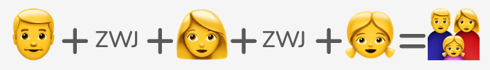 A family emoji