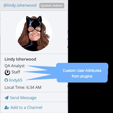 popover user attribute component